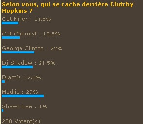 Les résultats des sondages : Qui se cache derrière Clutchy Hopkins ?
